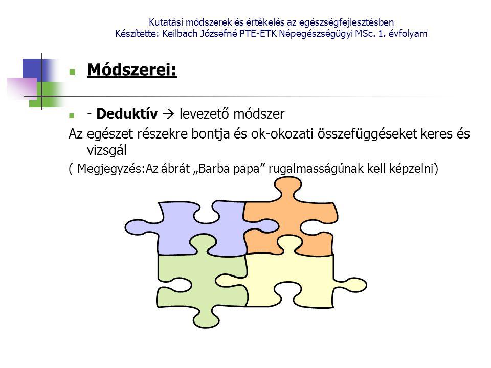 Kutatási módszerek és értékelés az egészségfejlesztésben Készítette: Keilbach Józsefné PTE-ETK Népegészségügyi MSc. 1. évfolyam Módszerei: - Deduktív