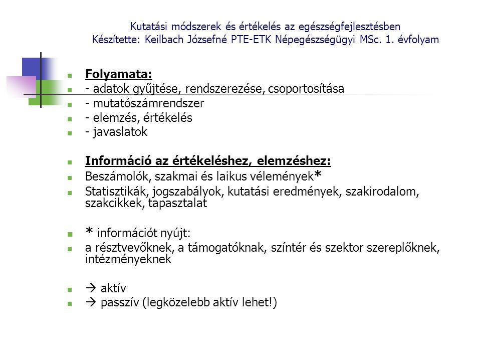 Kutatási módszerek és értékelés az egészségfejlesztésben Készítette: Keilbach Józsefné PTE-ETK Népegészségügyi MSc. 1. évfolyam Folyamata: - adatok gy