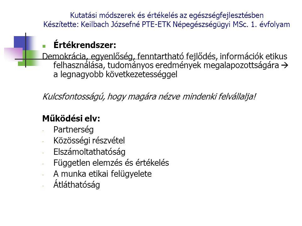 Kutatási módszerek és értékelés az egészségfejlesztésben Készítette: Keilbach Józsefné PTE-ETK Népegészségügyi MSc. 1. évfolyam Értékrendszer: Demokrá