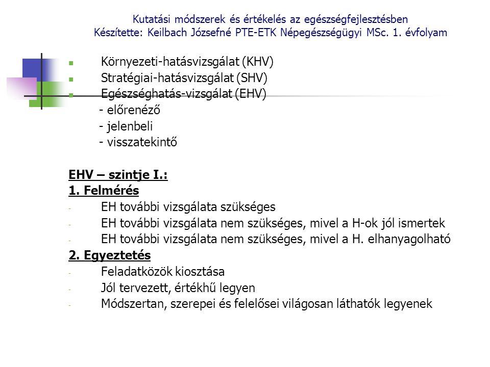 Kutatási módszerek és értékelés az egészségfejlesztésben Készítette: Keilbach Józsefné PTE-ETK Népegészségügyi MSc. 1. évfolyam Környezeti-hatásvizsgá