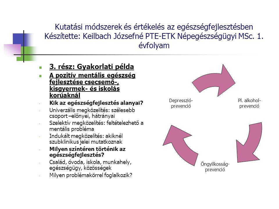 Kutatási módszerek és értékelés az egészségfejlesztésben Készítette: Keilbach Józsefné PTE-ETK Népegészségügyi MSc. 1. évfolyam 3. rész: Gyakorlati pé