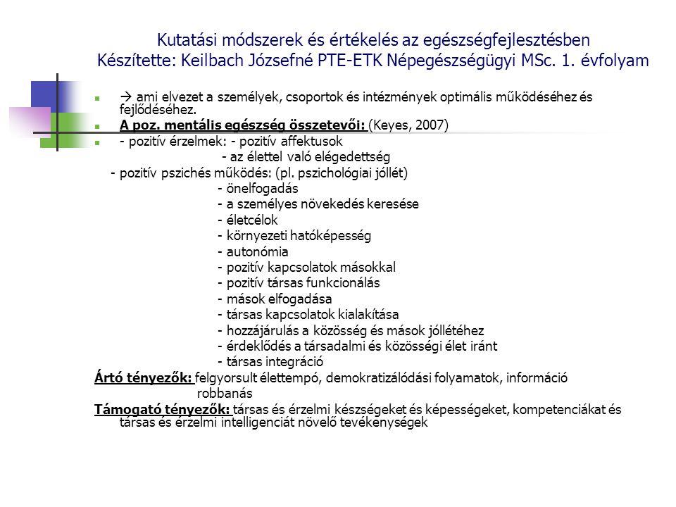 Kutatási módszerek és értékelés az egészségfejlesztésben Készítette: Keilbach Józsefné PTE-ETK Népegészségügyi MSc. 1. évfolyam  ami elvezet a személ