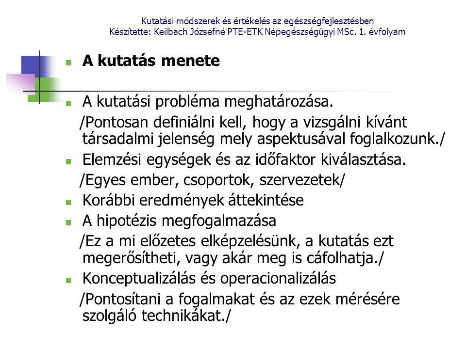 Kutatási módszerek és értékelés az egészségfejlesztésben Készítette: Keilbach Józsefné PTE-ETK Népegészségügyi MSc. 1. évfolyam A kutatás menete A kut