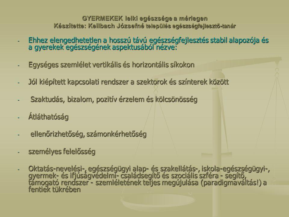 GYERMEKEK lelki egészsége a mérlegen Készítette: Keilbach Józsefné település egészségfejlesztő-tanár - Ehhez elengedhetetlen a hosszú távú egészségfejlesztés stabil alapozója és a gyerekek egészségének aspektusából nézve: - Egységes szemlélet vertikális és horizontális síkokon - Jól kiépített kapcsolati rendszer a szektorok és színterek között - Szaktudás, bizalom, pozitív érzelem és kölcsönösség - Átláthatóság - ellenőrizhetőség, számonkérhetőség - személyes felelősség - Oktatás-nevelési-, egészségügyi alap- és szakellátás-, iskola-egészségügyi-, gyermek- és ifjúságvédelmi- családsegítő és szociális szféra - segítő, támogató rendszer - szemléletének teljes megújulása (paradigmaváltás!) a fentiek tükrében