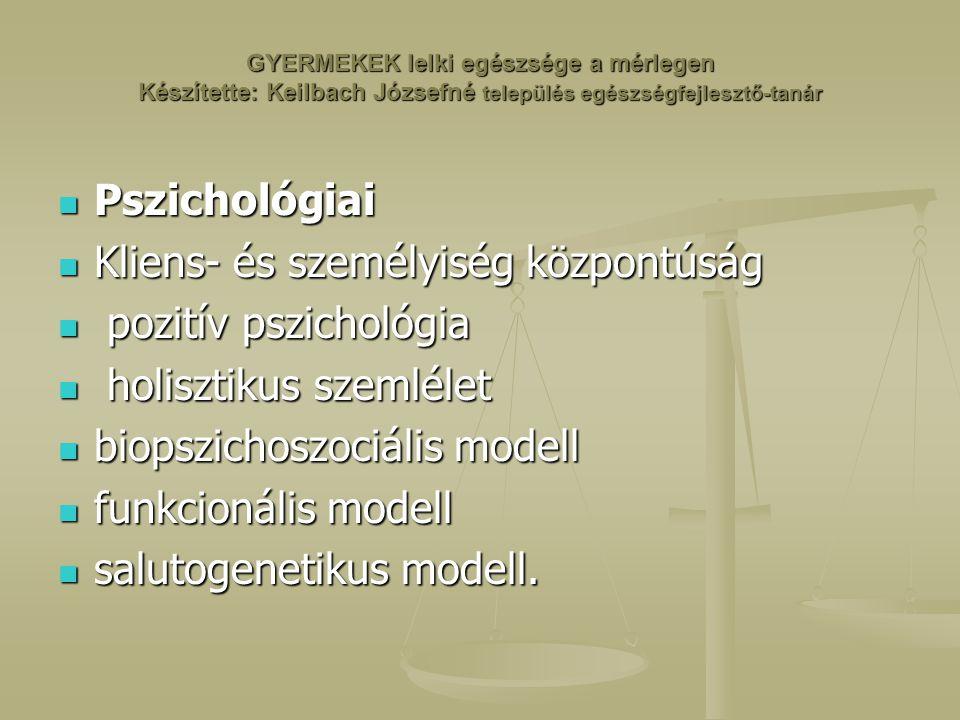GYERMEKEK lelki egészsége a mérlegen Készítette: Keilbach Józsefné település egészségfejlesztő-tanár Pszichológiai Pszichológiai Kliens- és személyiség központúság Kliens- és személyiség központúság pozitív pszichológia pozitív pszichológia holisztikus szemlélet holisztikus szemlélet biopszichoszociális modell biopszichoszociális modell funkcionális modell funkcionális modell salutogenetikus modell.
