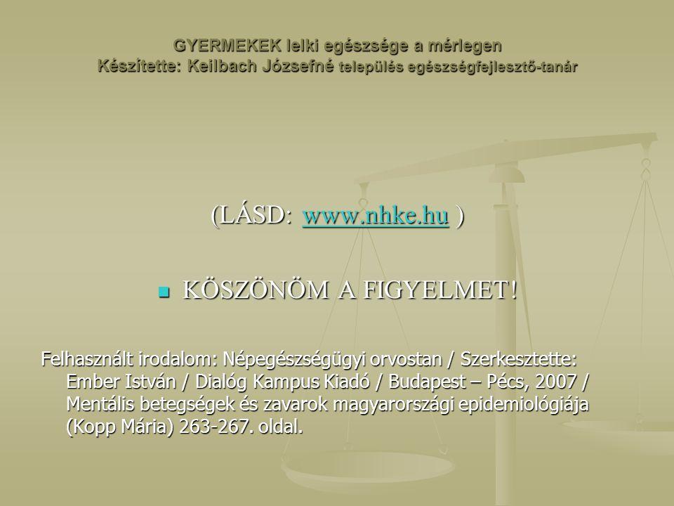 GYERMEKEK lelki egészsége a mérlegen Készítette: Keilbach Józsefné település egészségfejlesztő-tanár (LÁSD: www.nhke.hu ) www.nhke.hu KÖSZÖNÖM A FIGYELMET.