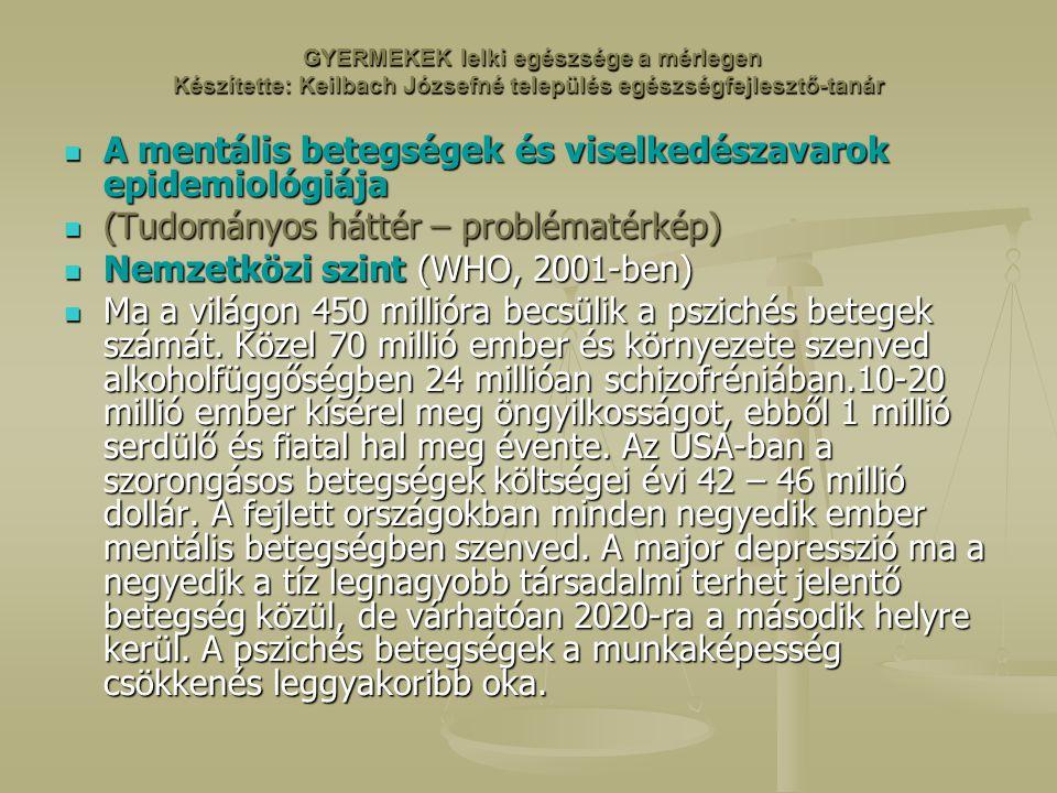 GYERMEKEK lelki egészsége a mérlegen Készítette: Keilbach Józsefné település egészségfejlesztő-tanár GYERMEKEK lelki egészsége a mérlegen Készítette: Keilbach Józsefné település egészségfejlesztő-tanár A mentális betegségek és viselkedészavarok epidemiológiája A mentális betegségek és viselkedészavarok epidemiológiája (Tudományos háttér – problématérkép) (Tudományos háttér – problématérkép) Nemzetközi szint (WHO, 2001-ben) Nemzetközi szint (WHO, 2001-ben) Ma a világon 450 millióra becsülik a pszichés betegek számát.