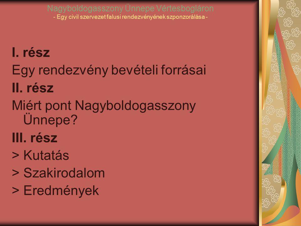Nagyboldogasszony Ünnepe Vértesbogláron - Egy civil szervezet falusi rendezvényének szponzorálása - I.