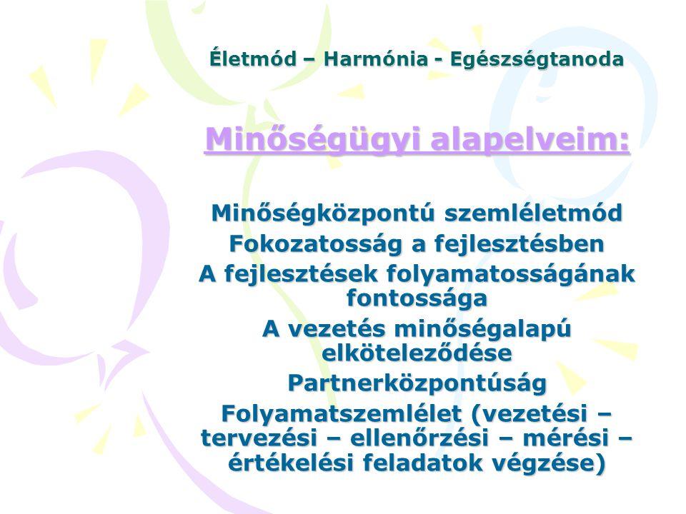 Életmód – Harmónia - Egészségtanoda Minőségügyi alapelveim: Minőségközpontú szemléletmód Fokozatosság a fejlesztésben A fejlesztések folyamatosságának