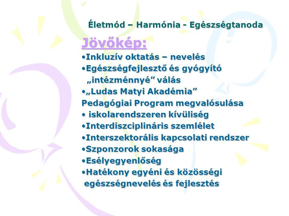 """Életmód – Harmónia - Egészségtanoda Jövőkép: Inkluzív oktatás – nevelésInkluzív oktatás – nevelés Egészségfejlesztő és gyógyítóEgészségfejlesztő és gyógyító """"intézménnyé válás """"intézménnyé válás """"Ludas Matyi Akadémia """"Ludas Matyi Akadémia Pedagógiai Program megvalósulása iskolarendszeren kívüliség iskolarendszeren kívüliség Interdiszciplináris szemléletInterdiszciplináris szemlélet Interszektorális kapcsolati rendszerInterszektorális kapcsolati rendszer Szponzorok sokaságaSzponzorok sokasága EsélyegyenlőségEsélyegyenlőség Hatékony egyéni és közösségiHatékony egyéni és közösségi egészségnevelés és fejlesztés egészségnevelés és fejlesztés"""