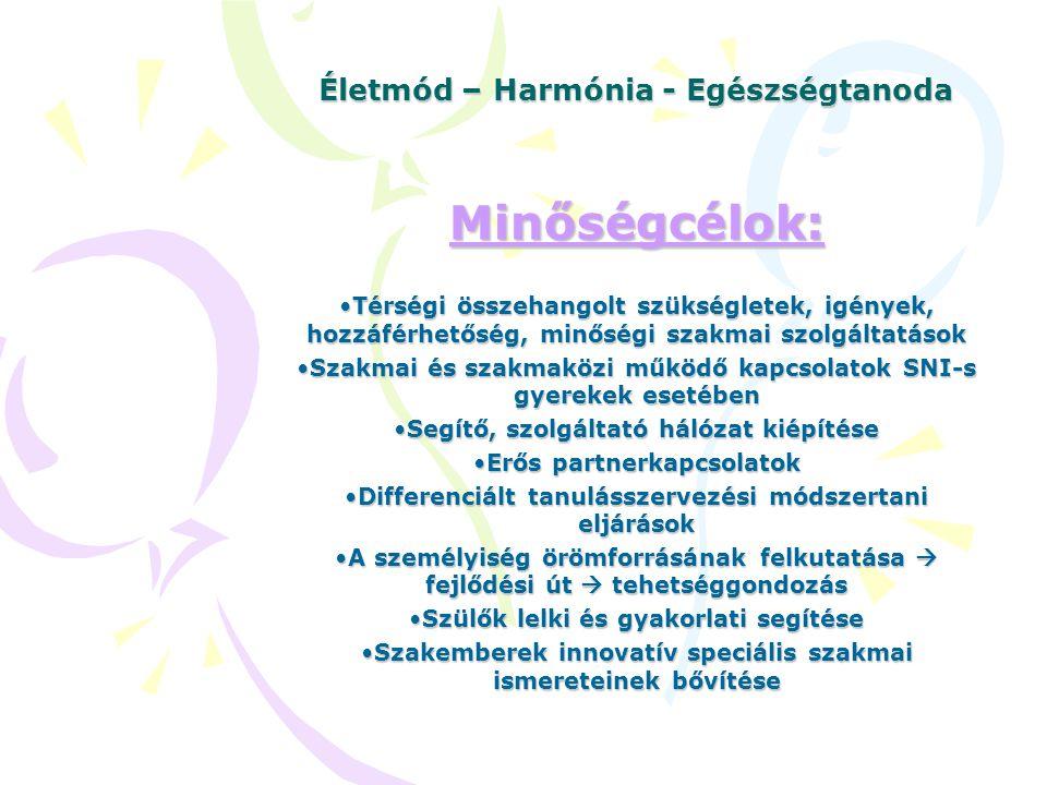 Életmód – Harmónia - Egészségtanoda Minőségcélok: Térségi összehangolt szükségletek, igények, hozzáférhetőség, minőségi szakmai szolgáltatásokTérségi összehangolt szükségletek, igények, hozzáférhetőség, minőségi szakmai szolgáltatások Szakmai és szakmaközi működő kapcsolatok SNI-s gyerekek esetébenSzakmai és szakmaközi működő kapcsolatok SNI-s gyerekek esetében Segítő, szolgáltató hálózat kiépítéseSegítő, szolgáltató hálózat kiépítése Erős partnerkapcsolatokErős partnerkapcsolatok Differenciált tanulásszervezési módszertani eljárásokDifferenciált tanulásszervezési módszertani eljárások A személyiség örömforrásának felkutatása  fejlődési út  tehetséggondozásA személyiség örömforrásának felkutatása  fejlődési út  tehetséggondozás Szülők lelki és gyakorlati segítéseSzülők lelki és gyakorlati segítése Szakemberek innovatív speciális szakmai ismereteinek bővítéseSzakemberek innovatív speciális szakmai ismereteinek bővítése
