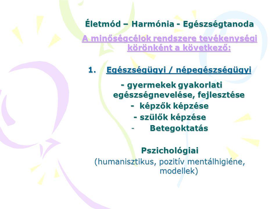 Életmód – Harmónia - Egészségtanoda A minőségcélok rendszere tevékenységi körönként a következő: 1.Egészségügyi / népegészségügyi - gyermekek gyakorlati egészségnevelése, fejlesztése - gyermekek gyakorlati egészségnevelése, fejlesztése - képzők képzése - szülők képzése -Betegoktatás Pszichológiai (humanisztikus, pozitív mentálhigiéne, modellek)