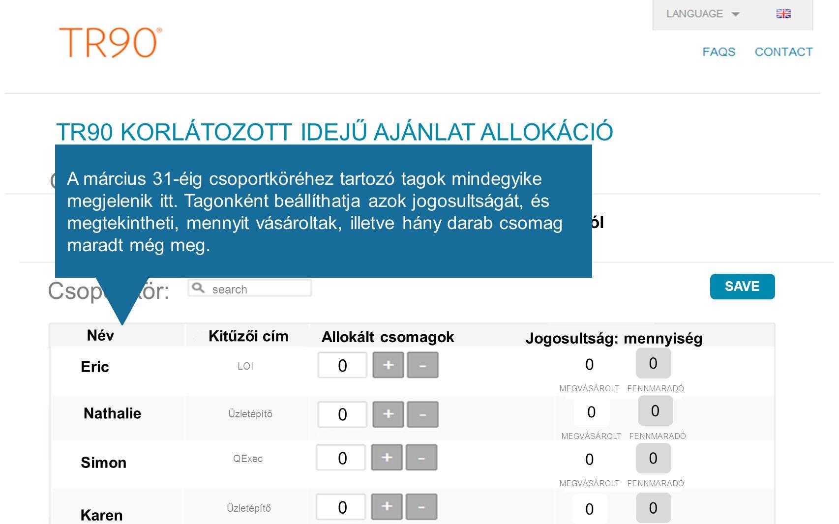 TR90 KORLÁTOZOTT IDEJŰ AJÁNLAT ALLOKÁCIÓ Ön : 0 Mark MEGVÁSÁROLT 10 csomag áll rendelkezésre allokáció céljából Csoportkör: search Név Kitűzői cím Allokált csomagok Jogosultság: mennyiség 0 0 MEGVÁSÁROLT FENNMARADÓ Eric Nathalie Simon Karen 0 0 MEGVÁSÁROLT FENNMARADÓ 0 0 MEGVÁSÁROLT FENNMARADÓ 0 0 MEGVÁSÁROLT FENNMARADÓ Üzletépítő QExec LOI Üzletépítő SAVE 0 0 0 0 A március 31-éig csoportköréhez tartozó tagok mindegyike megjelenik itt.