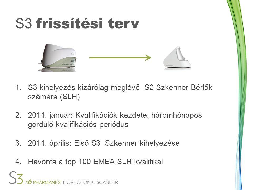 S3 frissítési terv 1.S3 kihelyezés kizárólag meglévő S2 Szkenner Bérlők számára (SLH) 2.2014.