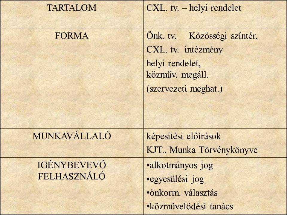 TARTALOMCXL. tv. – helyi rendelet FORMAÖnk. tv.