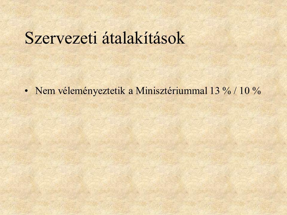 Szervezeti átalakítások Nem véleményeztetik a Minisztériummal 13 % / 10 %
