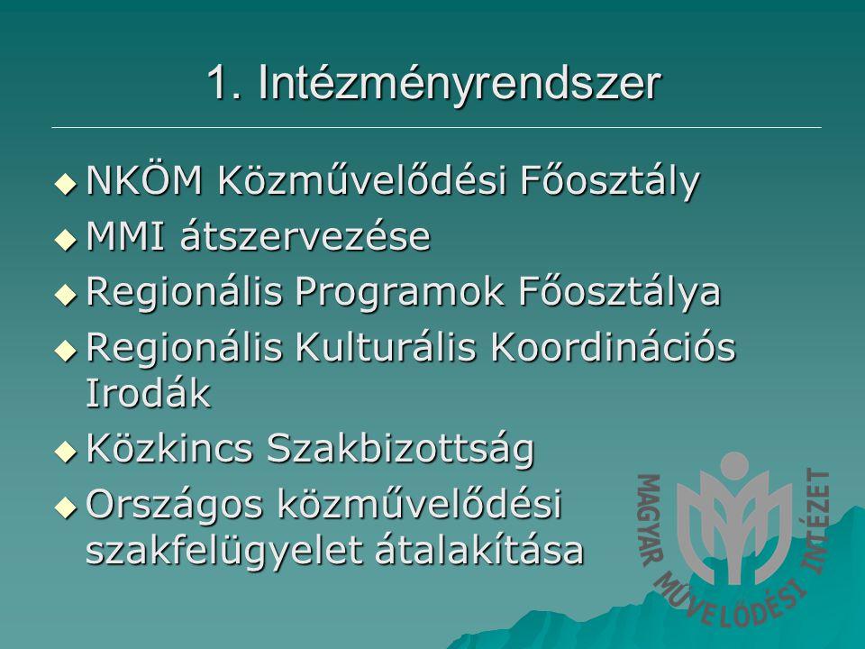 Regionális Kulturális Koordinációs Irodák  Pályázatok alapján regionális irodák helyszíneinek kiválasztása  Pályázatok alapján regionális irodavezetők kinevezése  Irodák működése 2005.