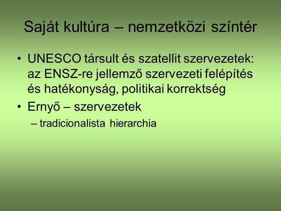Saját kultúra – nemzetközi színtér UNESCO társult és szatellit szervezetek: az ENSZ-re jellemző szervezeti felépítés és hatékonyság, politikai korrektség Ernyő – szervezetek –tradicionalista hierarchia
