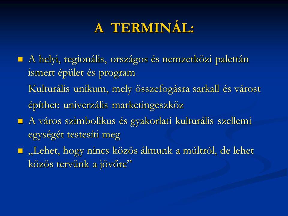 A TERMINÁL: A helyi, regionális, országos és nemzetközi palettán ismert épület és program A helyi, regionális, országos és nemzetközi palettán ismert