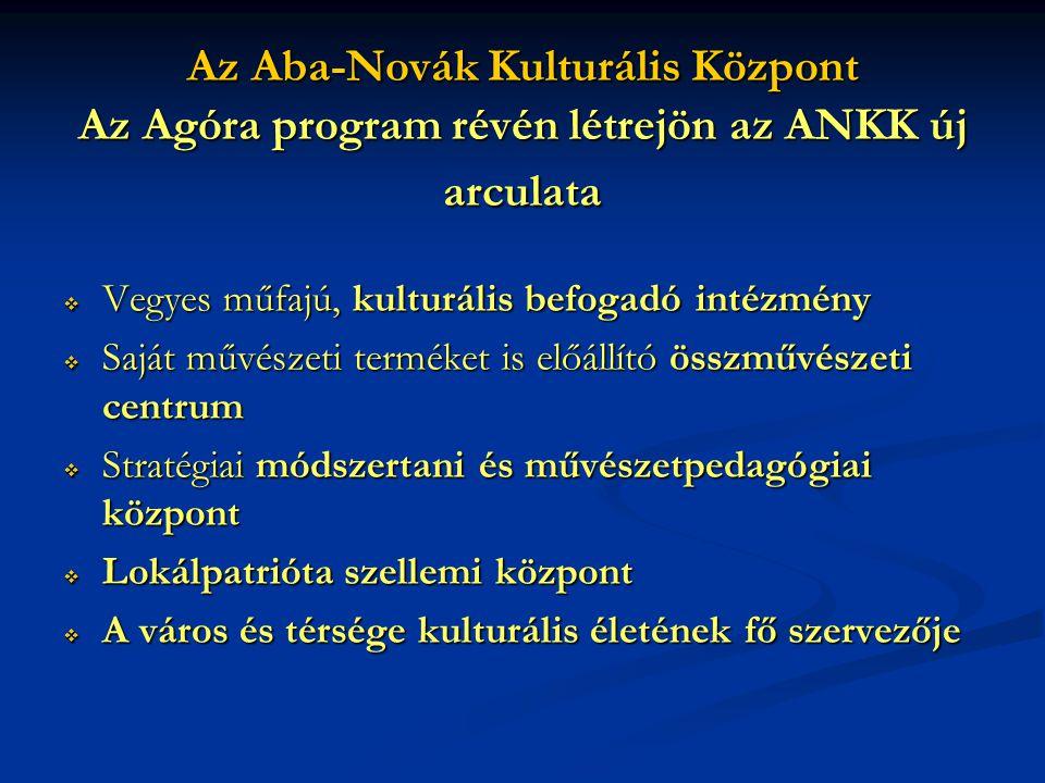 Az Aba-Novák Kulturális Központ Az Agóra program révén létrejön az ANKK új arculata  Vegyes műfajú, kulturális befogadó intézmény  Saját művészeti t