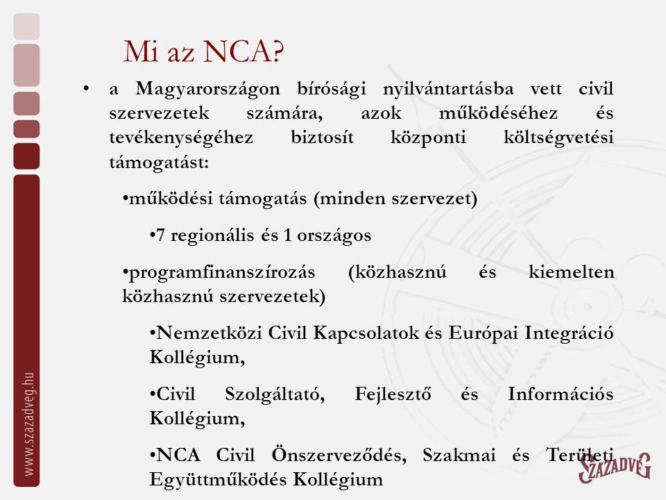 Mi az NCA? a Magyarországon bírósági nyilvántartásba vett civil szervezetek számára, azok működéséhez és tevékenységéhez biztosít központi költségveté