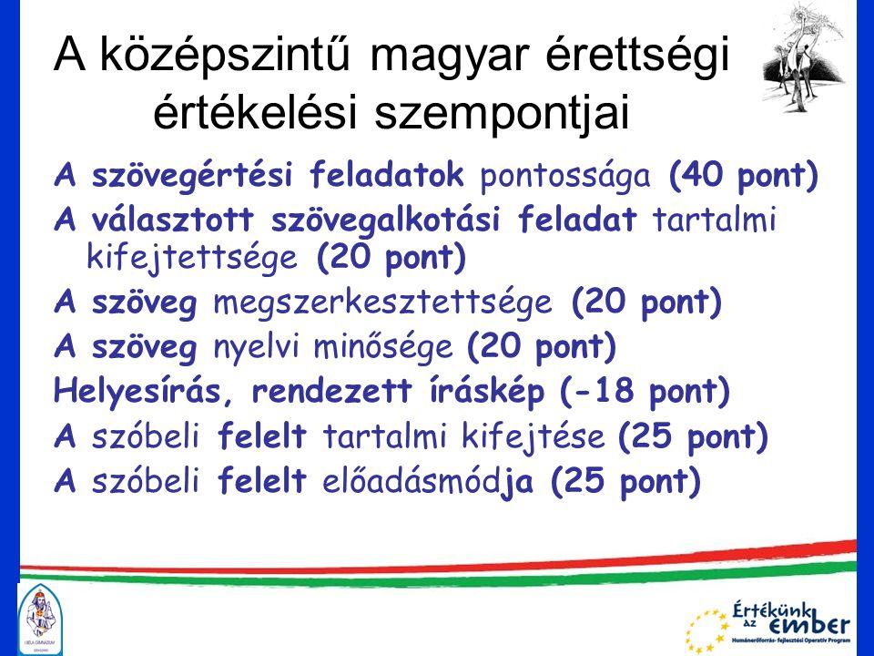 A középszintű magyar érettségi értékelési szempontjai A szövegértési feladatok pontossága (40 pont) A választott szövegalkotási feladat tartalmi kifejtettsége (20 pont) A szöveg megszerkesztettsége (20 pont) A szöveg nyelvi minősége (20 pont) Helyesírás, rendezett íráskép (-18 pont) A szóbeli felelt tartalmi kifejtése (25 pont) A szóbeli felelt előadásmódja (25 pont)