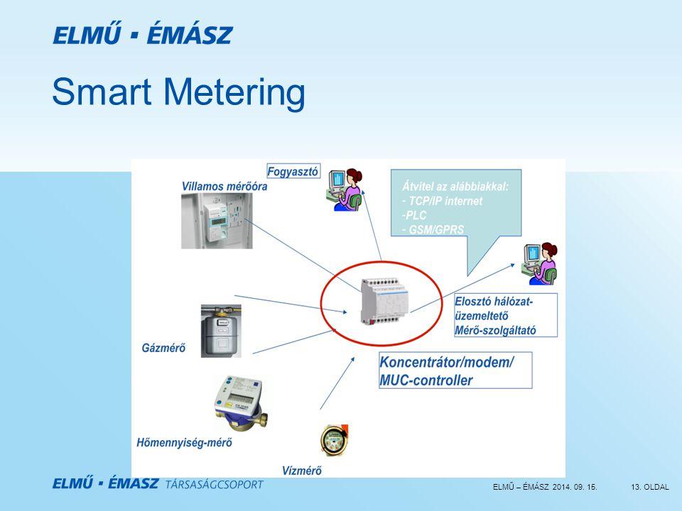 ELMŰ – ÉMÁSZ 2014. 09. 15.13. OLDAL Smart Metering