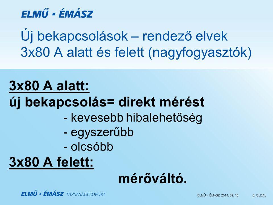 ELMŰ – ÉMÁSZ 2014. 09. 15.7. OLDAL Telekhatáros mérés – rendező elvek