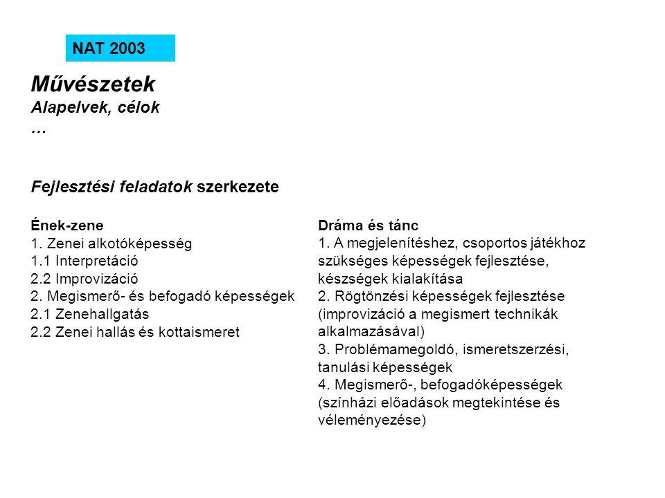 NAT 2003 Művészetek Alapelvek, célok … Fejlesztési feladatok szerkezete Ének-zene 1. Zenei alkotóképesség 1.1 Interpretáció 2.2 Improvizáció 2. Megism