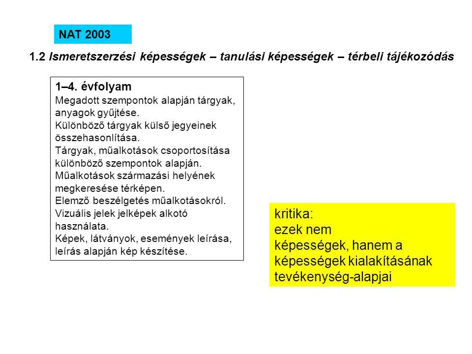 NAT 2003 1.2 Ismeretszerzési képességek – tanulási képességek – térbeli tájékozódás 1–4. évfolyam Megadott szempontok alapján tárgyak, anyagok gyűjtés