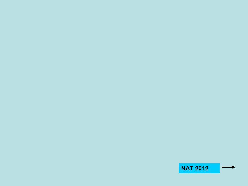 NAT 2012
