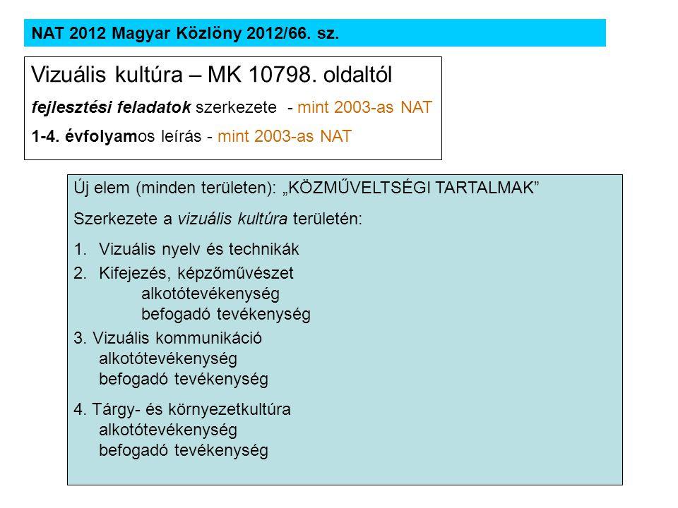 NAT 2012 Magyar Közlöny 2012/66. sz. Vizuális kultúra – MK 10798. oldaltól fejlesztési feladatok szerkezete - mint 2003-as NAT 1-4. évfolyamos leírás