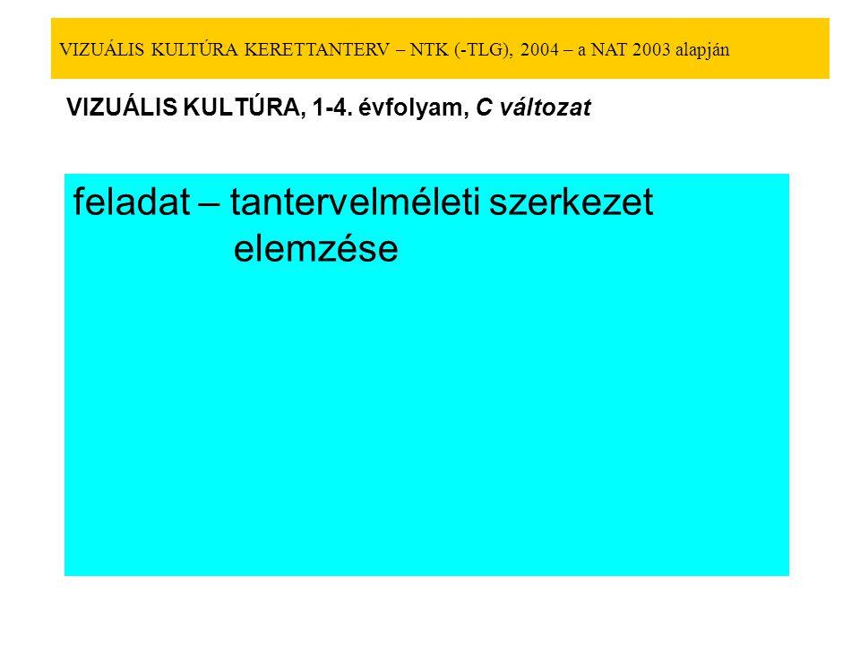 VIZUÁLIS KULTÚRA, 1-4. évfolyam, C változat VIZUÁLIS KULTÚRA KERETTANTERV – NTK (-TLG), 2004 – a NAT 2003 alapján feladat – tantervelméleti szerkezet
