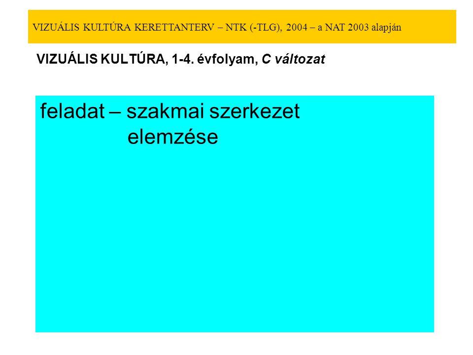 VIZUÁLIS KULTÚRA, 1-4. évfolyam, C változat VIZUÁLIS KULTÚRA KERETTANTERV – NTK (-TLG), 2004 – a NAT 2003 alapján feladat – szakmai szerkezet elemzése