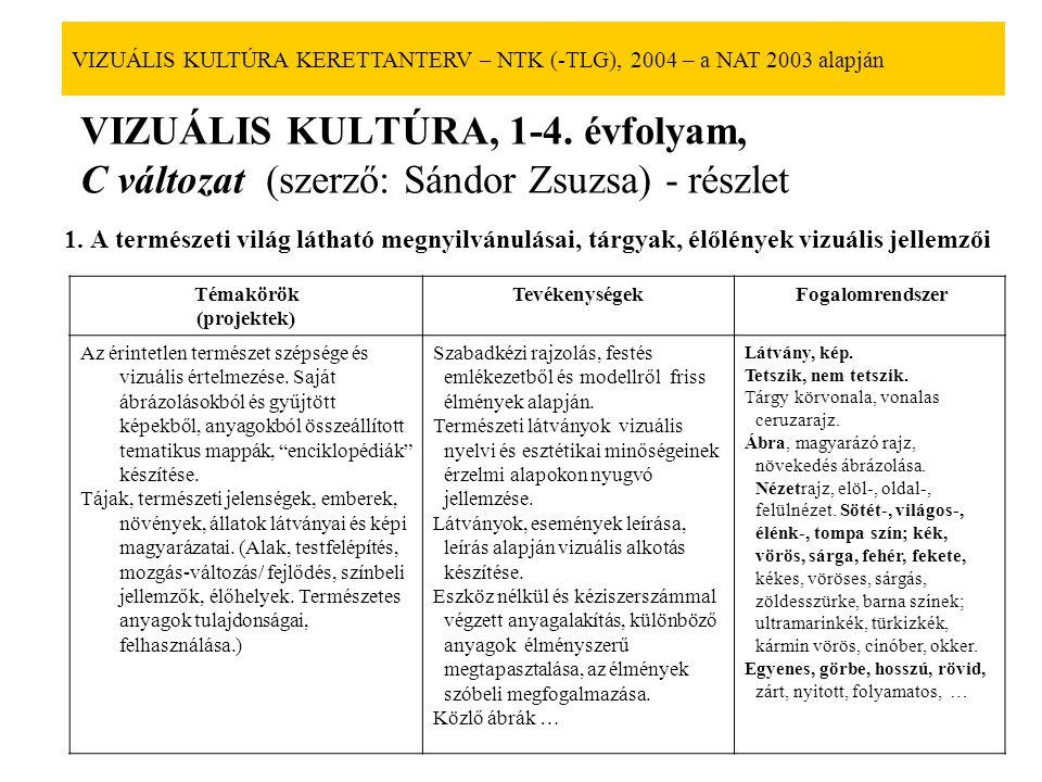 VIZUÁLIS KULTÚRA, 1-4. évfolyam, C változat (szerző: Sándor Zsuzsa) - részlet 1. A természeti világ látható megnyilvánulásai, tárgyak, élőlények vizuá