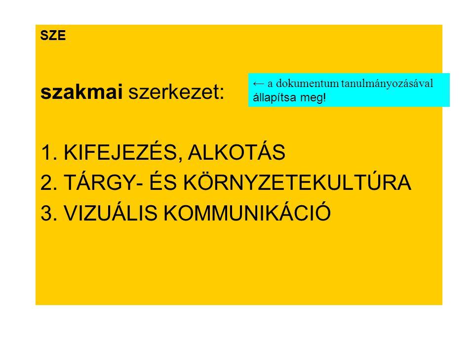 SZE szakmai szerkezet: 1. KIFEJEZÉS, ALKOTÁS 2. TÁRGY- ÉS KÖRNYZETEKULTÚRA 3. VIZUÁLIS KOMMUNIKÁCIÓ ← a dokumentum tanulmányozásával állapítsa meg!