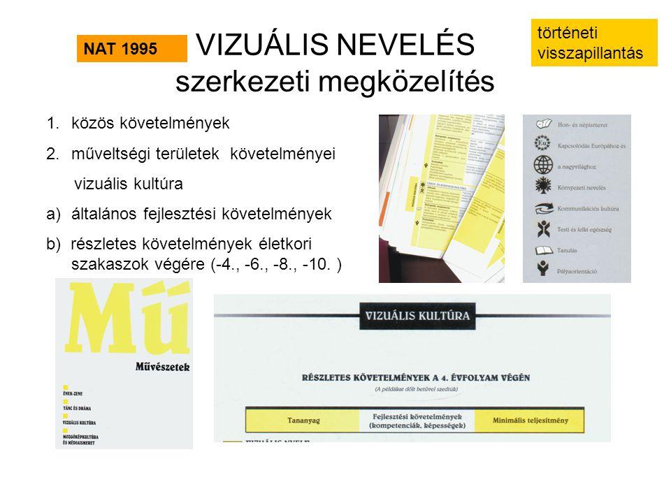 VIZUÁLIS NEVELÉS szerkezeti megközelítés NAT 1995 1.közös követelmények 2.műveltségi területek követelményei vizuális kultúra a)általános fejlesztési