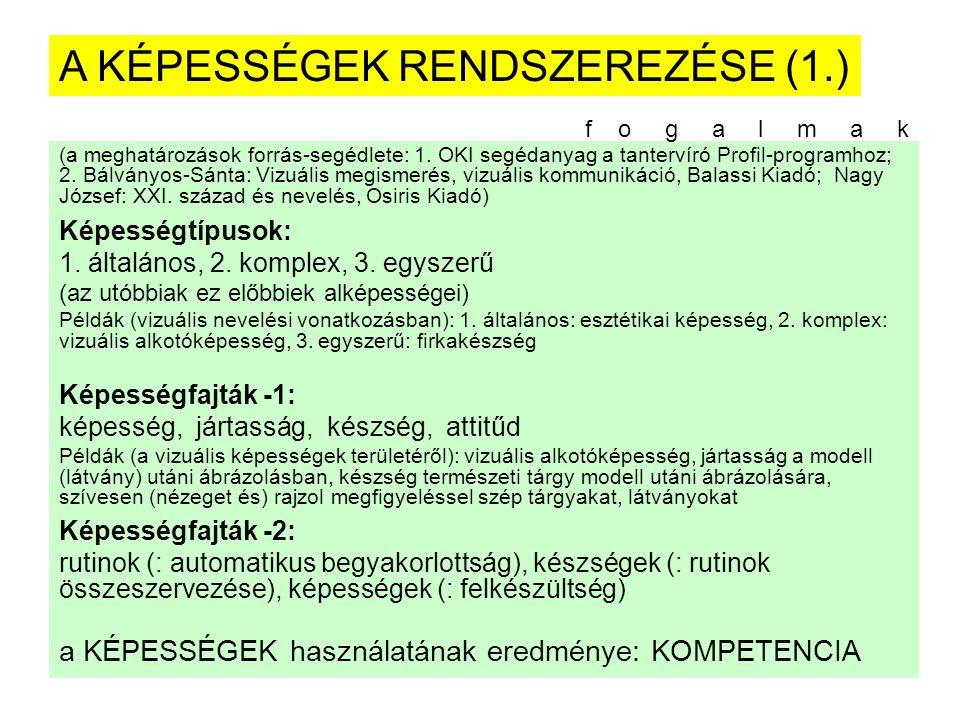 A KÉPESSÉGEK RENDSZEREZÉSE (1.) (a meghatározások forrás-segédlete: 1.