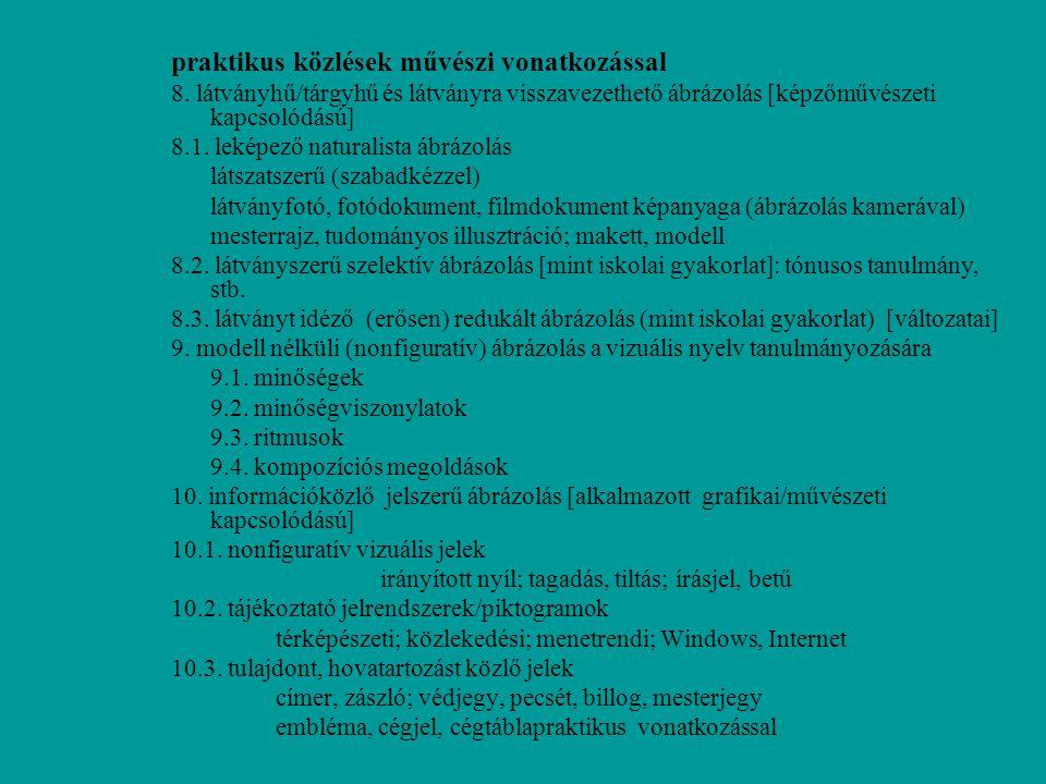 praktikus közlések művészi vonatkozással 8. látványhű/tárgyhű és látványra visszavezethető ábrázolás [képzőművészeti kapcsolódású] 8.1. leképező natur