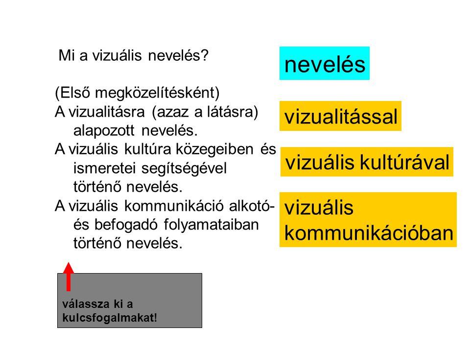 Mi a vizuális nevelés? (Első megközelítésként) A vizualitásra (azaz a látásra) alapozott nevelés. A vizuális kultúra közegeiben és ismeretei segítségé