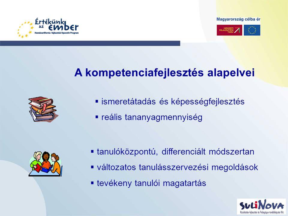  ismeretátadás és képességfejlesztés  reális tananyagmennyiség A kompetenciafejlesztés alapelvei  tanulóközpontú, differenciált módszertan  változatos tanulásszervezési megoldások  tevékeny tanulói magatartás
