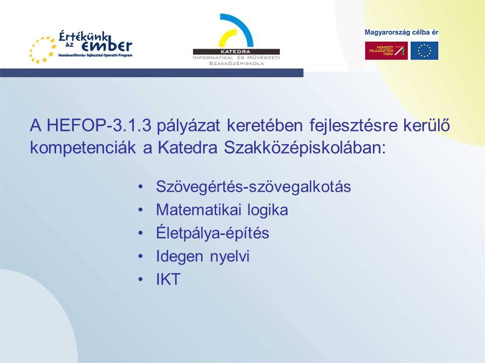 A HEFOP-3.1.3 pályázat keretében fejlesztésre kerülő kompetenciák a Katedra Szakközépiskolában: Szövegértés-szövegalkotás Matematikai logika Életpálya-építés Idegen nyelvi IKT