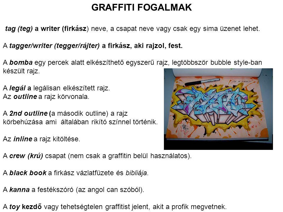 GRAFFITI FOGALMAK tag (teg) a writer (firkász) neve, a csapat neve vagy csak egy sima üzenet lehet. A tagger/writer (tegger/rájter) a firkász, aki raj