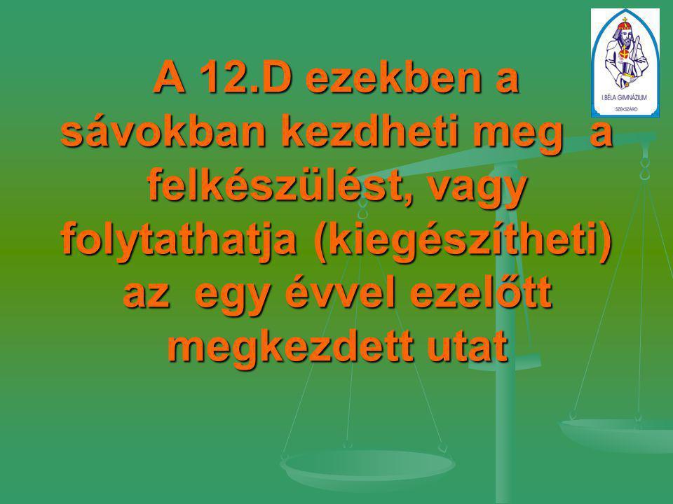 Az emelt szintű érettségire felkészítő tantárgy Heti óraszám Tervezett képzési forma Várható tanár Magyar nyelv és irodalom 6 külön csoport Dr.