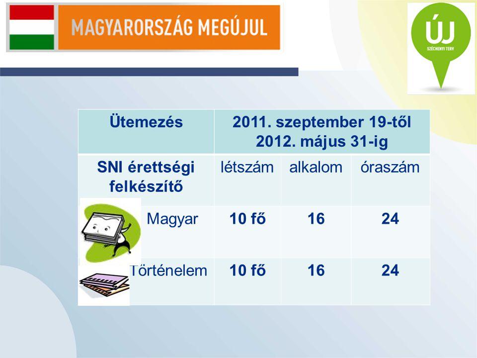 Ütemezés2011. szeptember 19-től 2012.