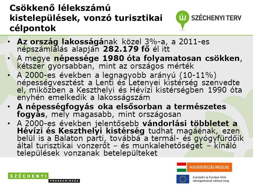 Az ország lakosságának közel 3%-a, a 2011-es népszámlálás alapján 282.179 fő él itt A megye népessége 1980 óta folyamatosan csökken, kétszer gyorsabban, mint az országos mérték A 2000-es években a legnagyobb arányú (10-11%) népességvesztést a Lenti és Letenyei kistérség szenvedte el, miközben a Keszthelyi és Hévízi kistérségben 1990 óta enyhén emelkedik a lakosságszám A népességfogyás oka elsősorban a természetes fogyás, mely magasabb, mint országosan A 2000-es években jelentősebb vándorlási többletet a Hévízi és Keszthelyi kistérség tudhat magáénak, ezen belül is a Balaton parti, továbbá a termál- és gyógyfürdőik által turisztikai vonzerőt – és munkalehetőséget – kínáló települések vonzanak betelepülteket