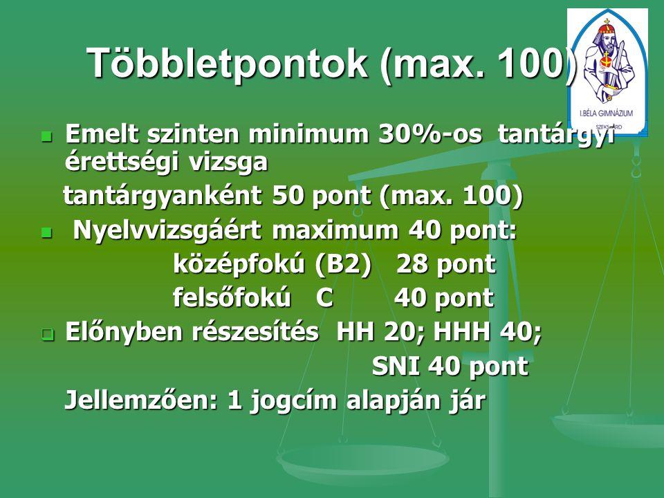 Többletpontok (max.