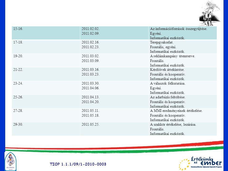 15-16.2011.02.02. 2011.02.09. Az információforrások összegyűjtése.