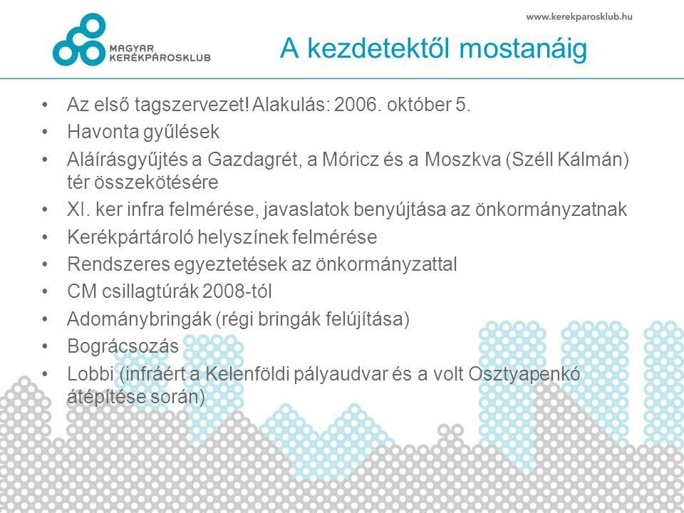 A kezdetektől mostanáig Az első tagszervezet! Alakulás: 2006. október 5. Havonta gyűlések Aláírásgyűjtés a Gazdagrét, a Móricz és a Moszkva (Széll Kál