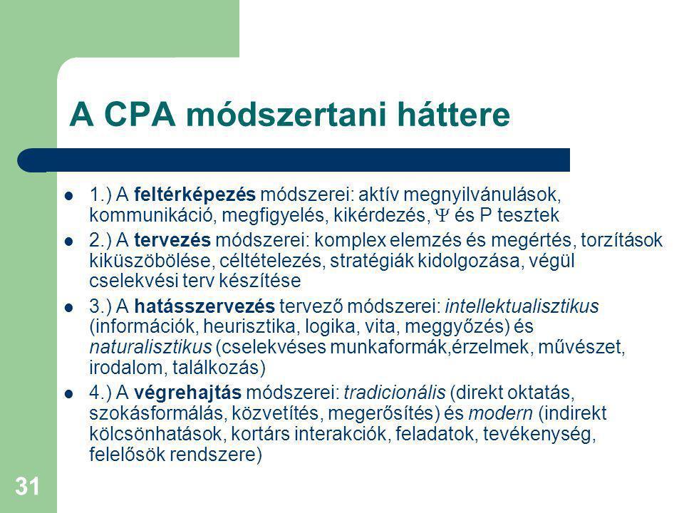 32 Ciklikus pedagógiai alapfolyamatok (CPA, CFM, TPF) A gyermeki világmodell alakításának pedagógiai lépései elemi pedagógiai körfolyamatok, vagyis ciklikusan ismétlődő pedagógiai alapfeladatok segítségével történik.